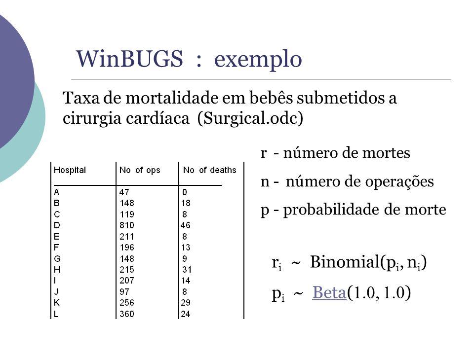 WinBUGS : exemplo Taxa de mortalidade em bebês submetidos a cirurgia cardíaca (Surgical.odc) r - número de mortes.