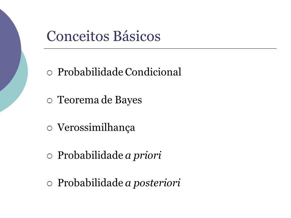 Conceitos Básicos Probabilidade Condicional Teorema de Bayes