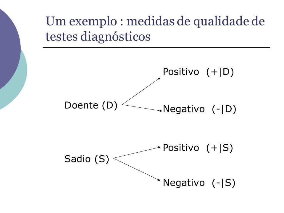Um exemplo : medidas de qualidade de testes diagnósticos