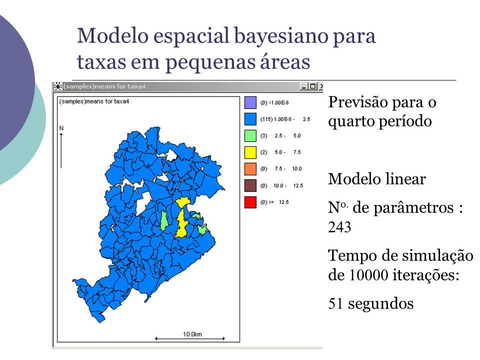 Modelo espacial bayesiano para taxas em pequenas áreas
