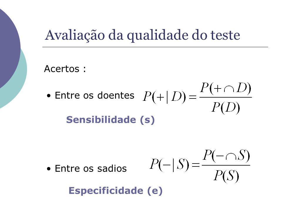 Avaliação da qualidade do teste