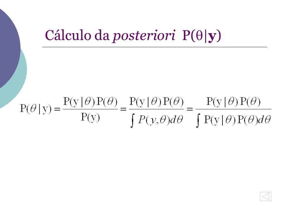 Cálculo da posteriori P(|y)