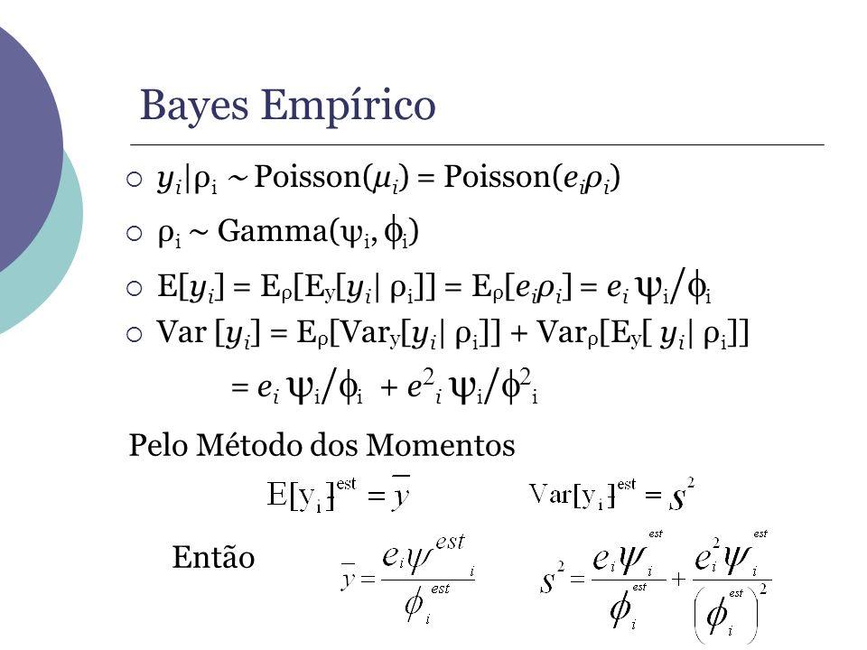 Bayes Empírico yi|ρi ∼ Poisson(µi) = Poisson(eiρi) ρi ∼ Gamma(ψi, i)