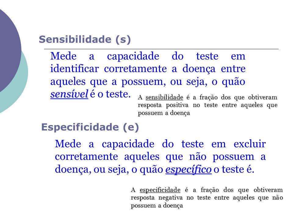 Sensibilidade (s)Mede a capacidade do teste em identificar corretamente a doença entre aqueles que a possuem, ou seja, o quão sensível é o teste.