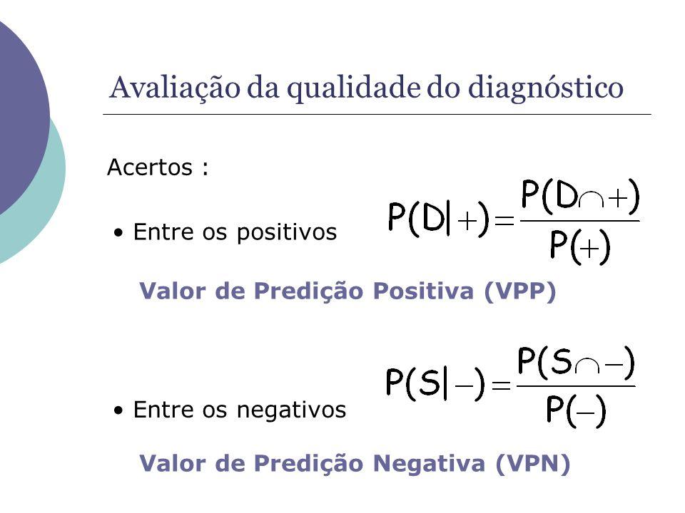 Avaliação da qualidade do diagnóstico