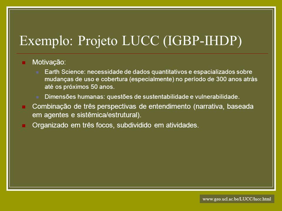 Exemplo: Projeto LUCC (IGBP-IHDP)