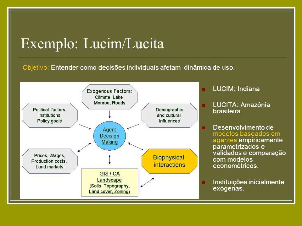 Exemplo: Lucim/Lucita