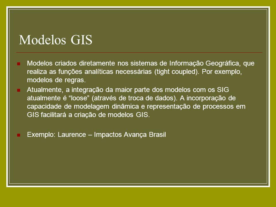 Modelos GIS