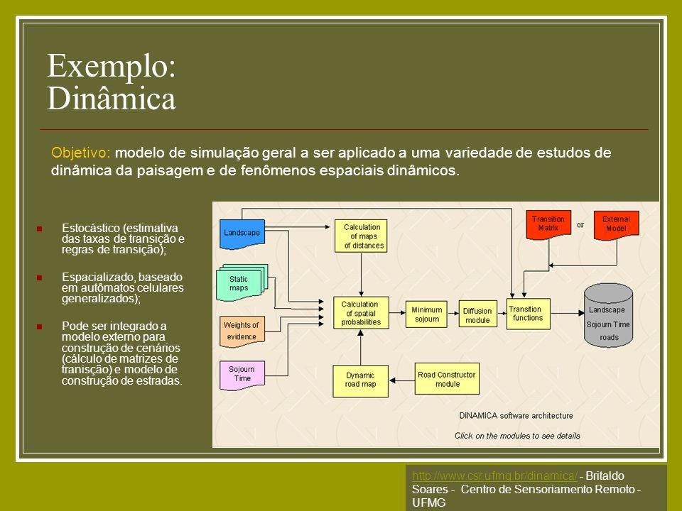 Exemplo: Dinâmica