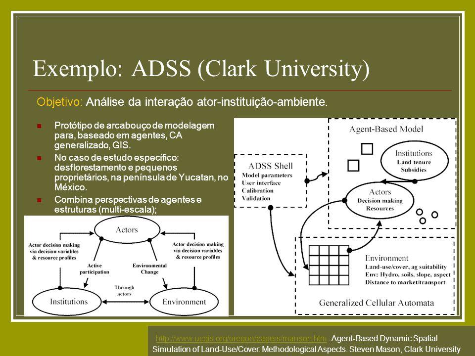 Exemplo: ADSS (Clark University)