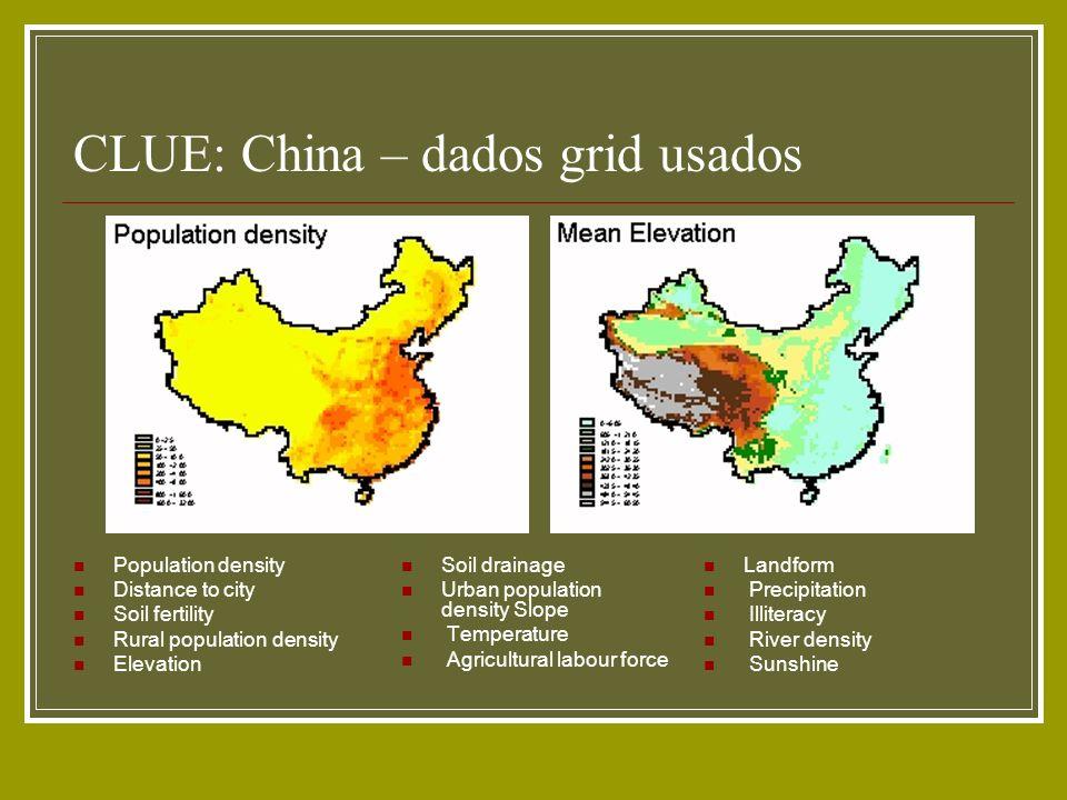 CLUE: China – dados grid usados