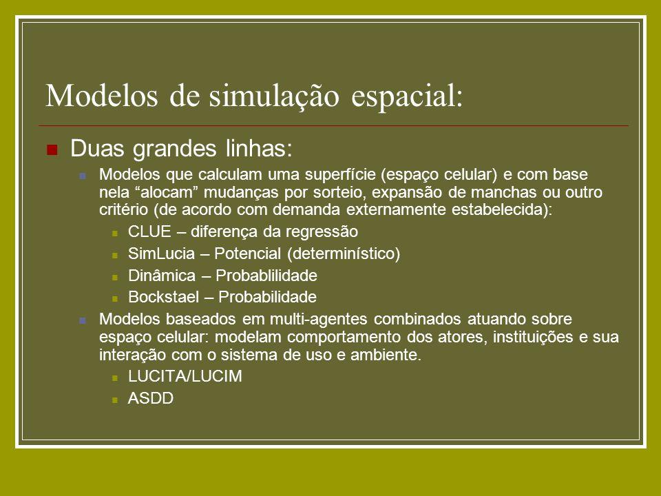 Modelos de simulação espacial: