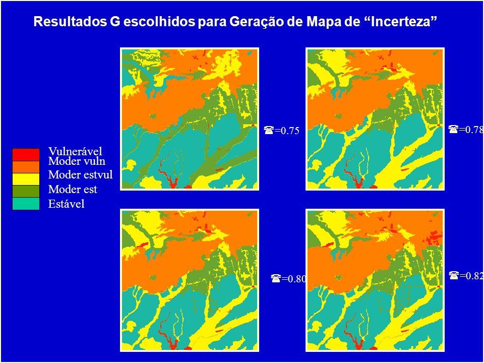 Resultados G escolhidos para Geração de Mapa de Incerteza