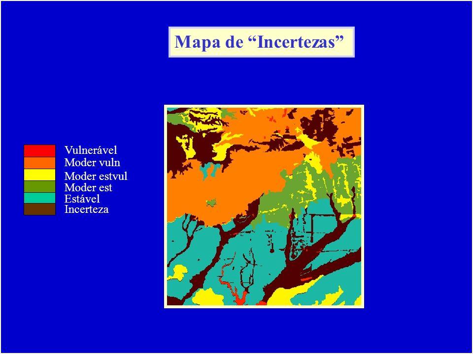 Mapa de Incertezas Vulnerável Moder vuln Moder estvul Moder est