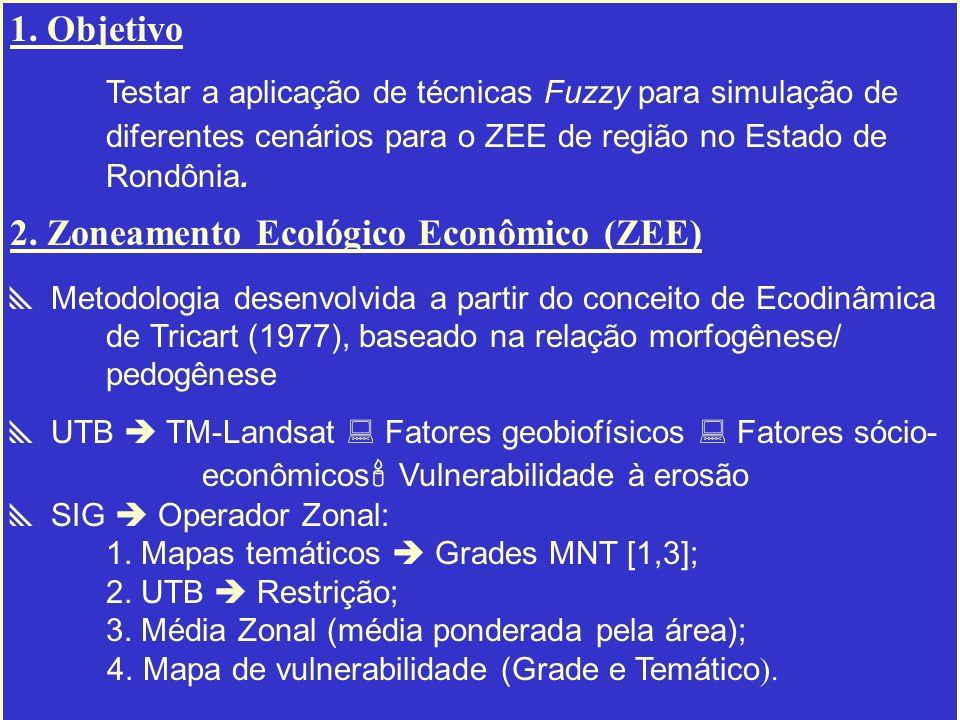 2. Zoneamento Ecológico Econômico (ZEE)