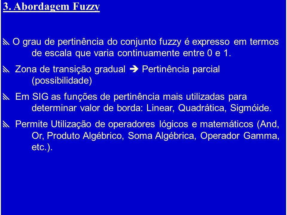 3. Abordagem FuzzyO grau de pertinência do conjunto fuzzy é expresso em termos de escala que varia continuamente entre 0 e 1.