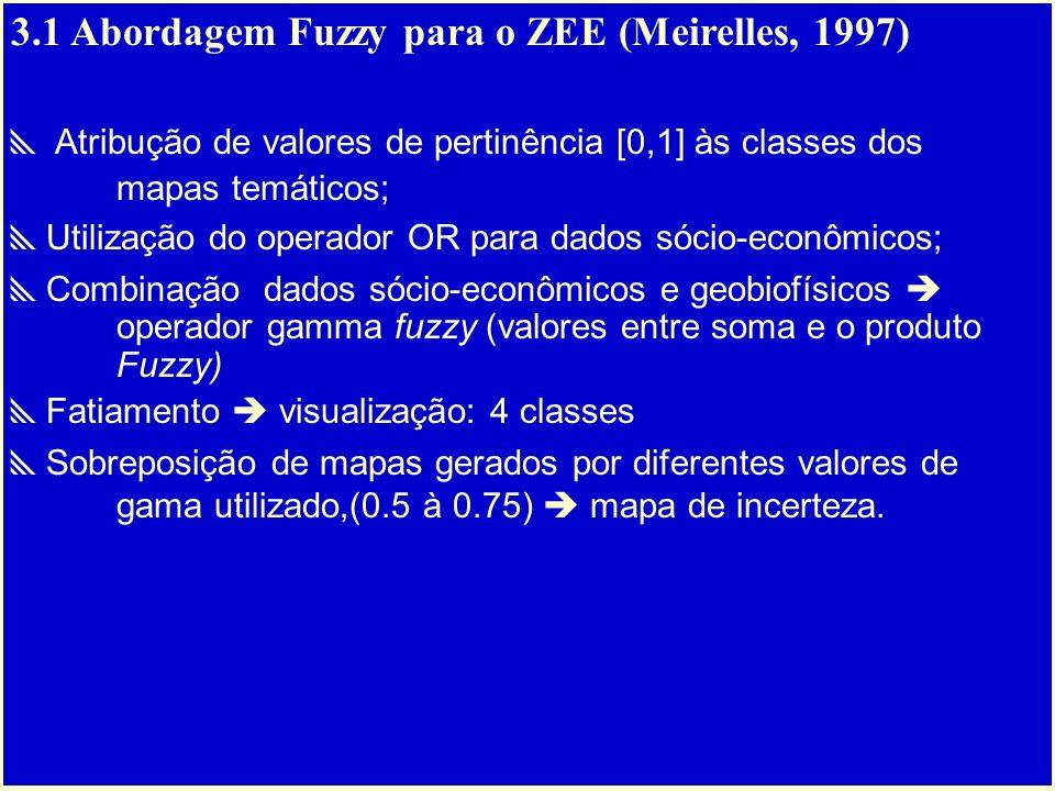 3.1 Abordagem Fuzzy para o ZEE (Meirelles, 1997)
