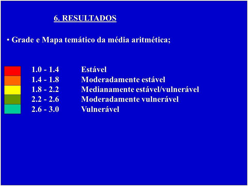 6. RESULTADOS Grade e Mapa temático da média aritmética; 1.0 - 1.4 Estável. 1.4 - 1.8 Moderadamente estável.