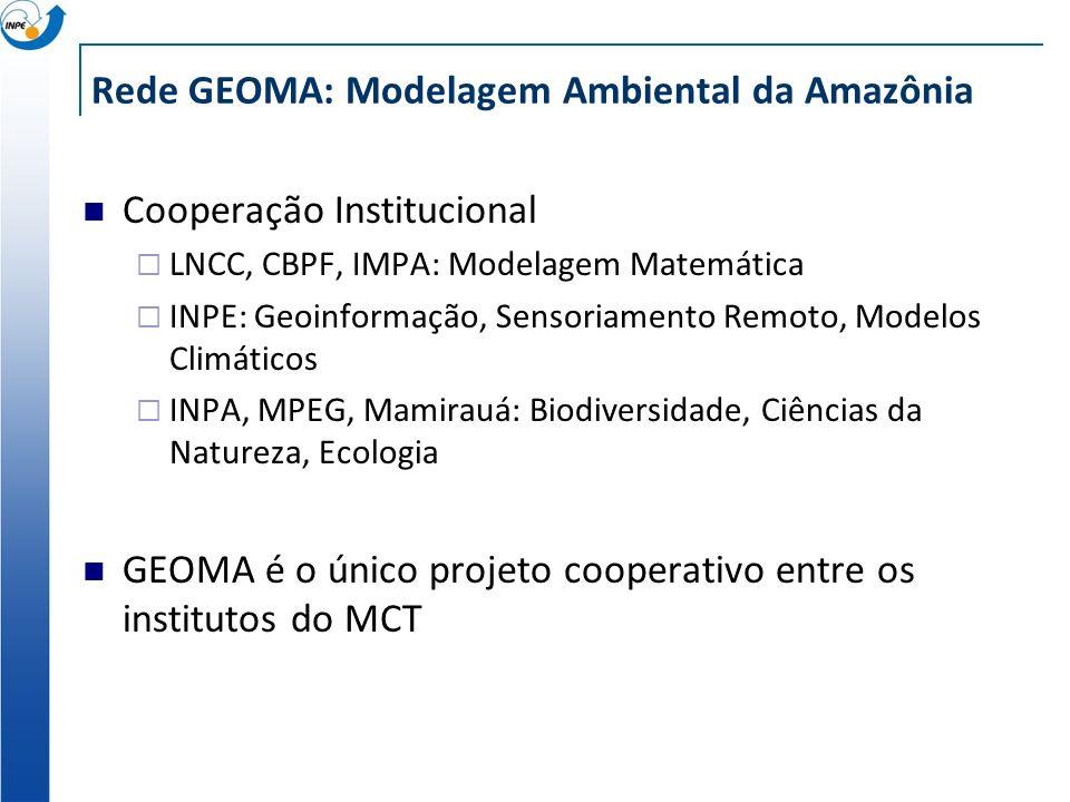 Rede GEOMA: Modelagem Ambiental da Amazônia