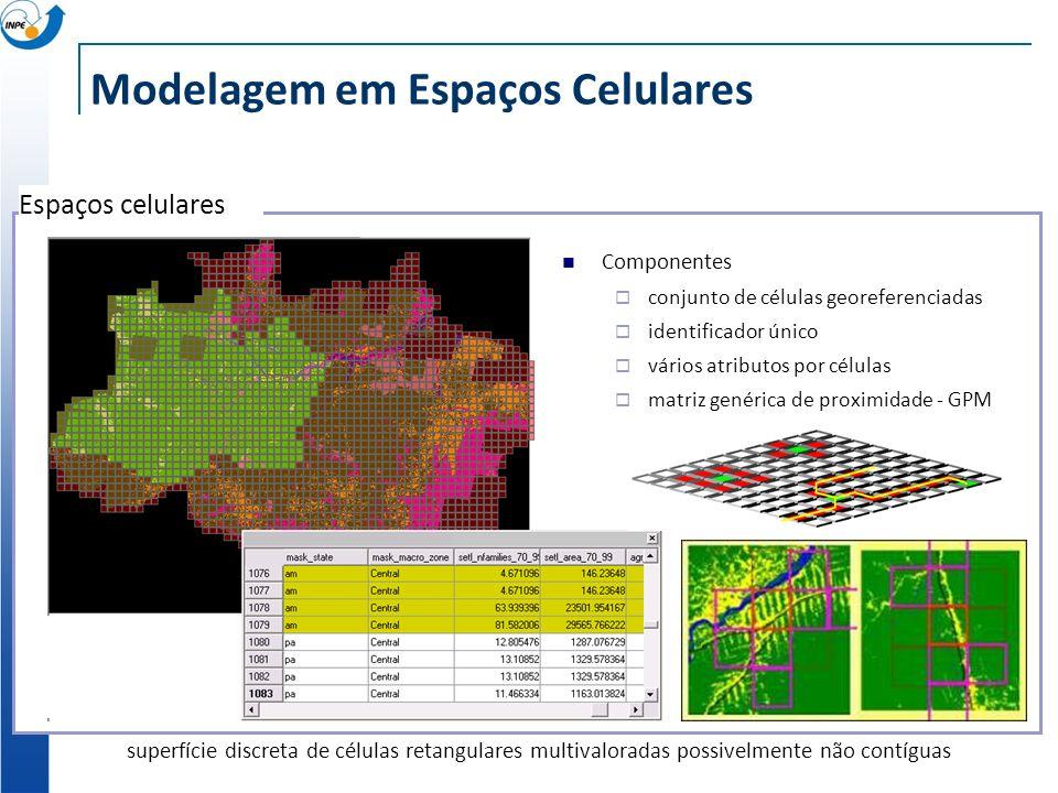 Modelagem em Espaços Celulares