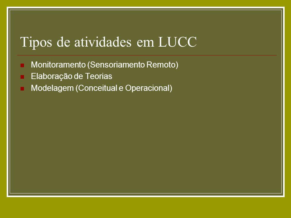 Tipos de atividades em LUCC