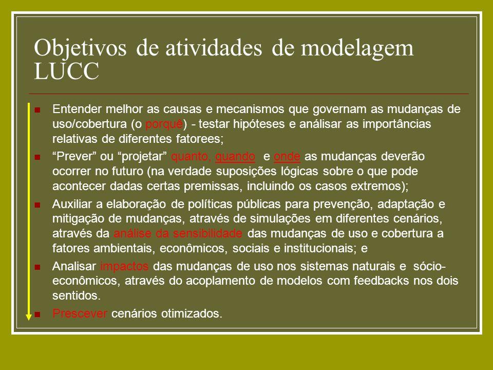 Objetivos de atividades de modelagem LUCC