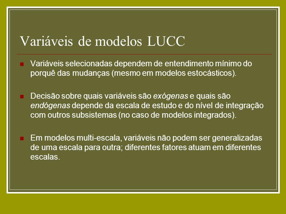 Variáveis de modelos LUCC