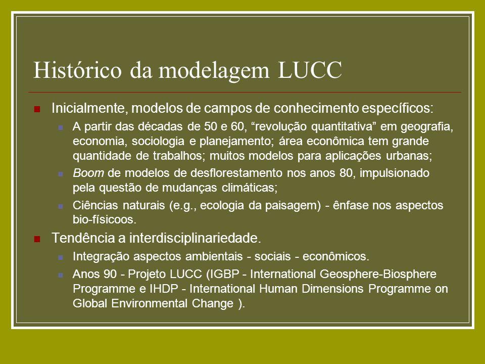 Histórico da modelagem LUCC