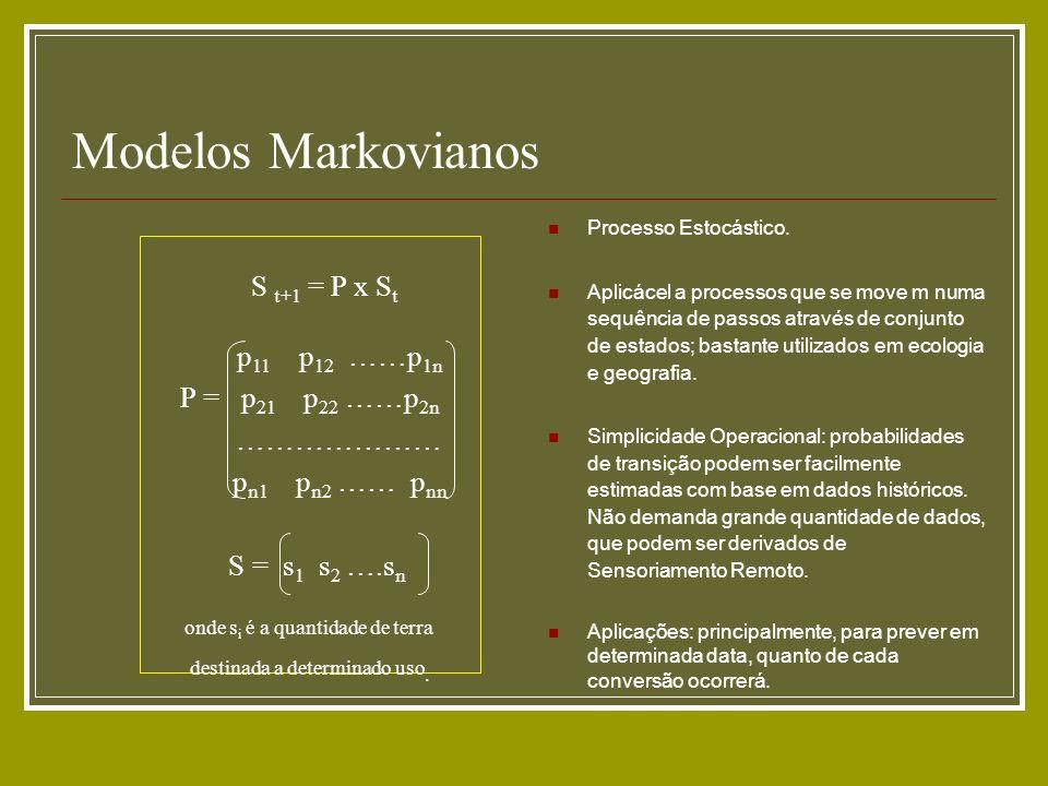 Modelos Markovianos S t+1 = P x St p11 p12 ……p1n P = p21 p22 ……p2n