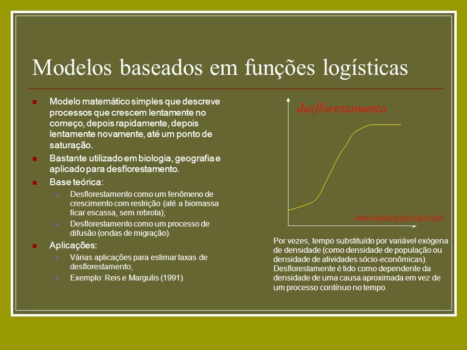 Modelos baseados em funções logísticas