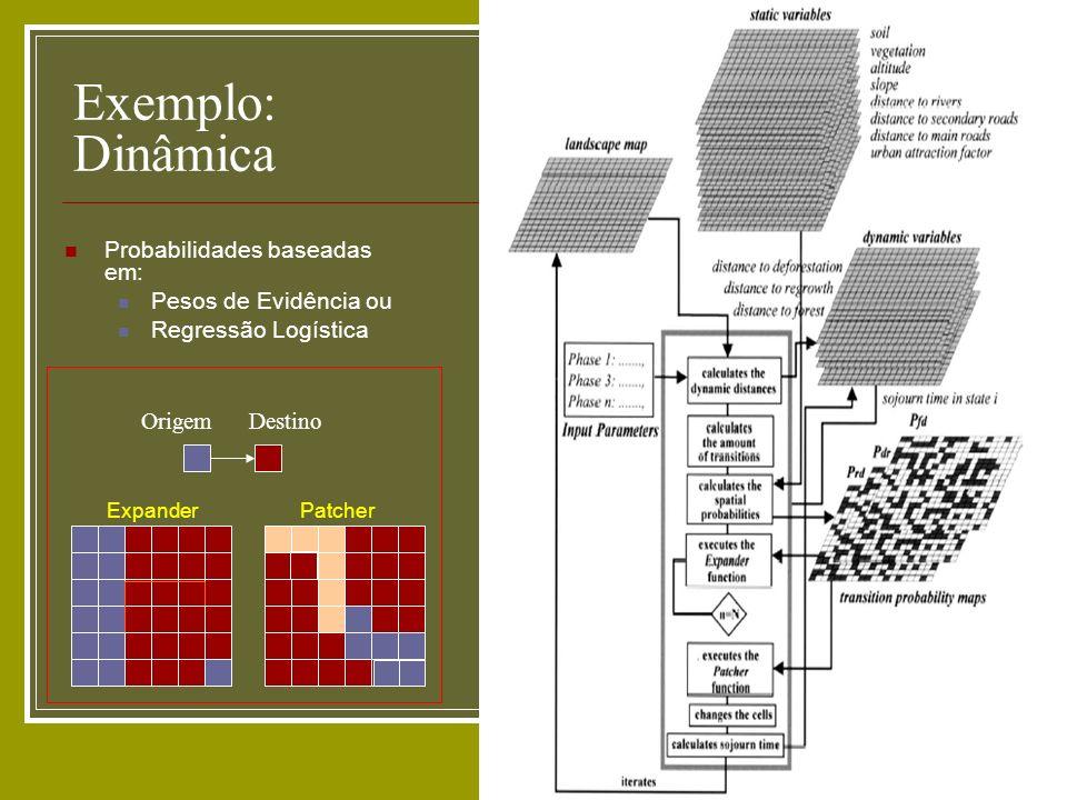 Exemplo: Dinâmica Probabilidades baseadas em: Pesos de Evidência ou