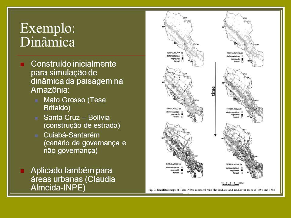 Exemplo: DinâmicaConstruído inicialmente para simulação de dinâmica da paisagem na Amazônia: Mato Grosso (Tese Britaldo)