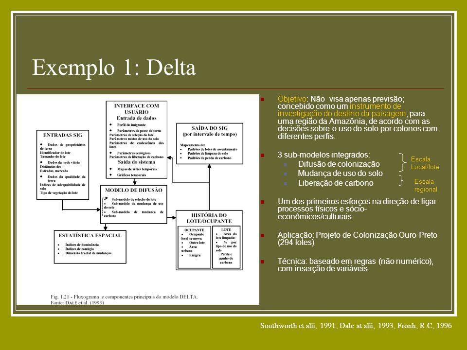Exemplo 1: Delta