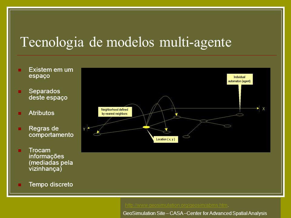 Tecnologia de modelos multi-agente