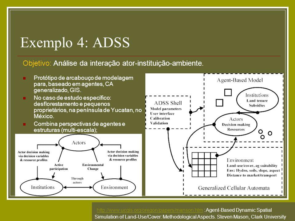 Exemplo 4: ADSS Objetivo: Análise da interação ator-instituição-ambiente.