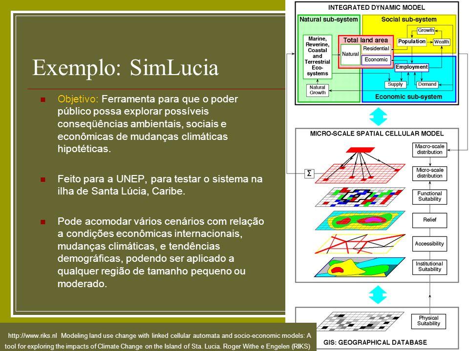 Exemplo: SimLucia