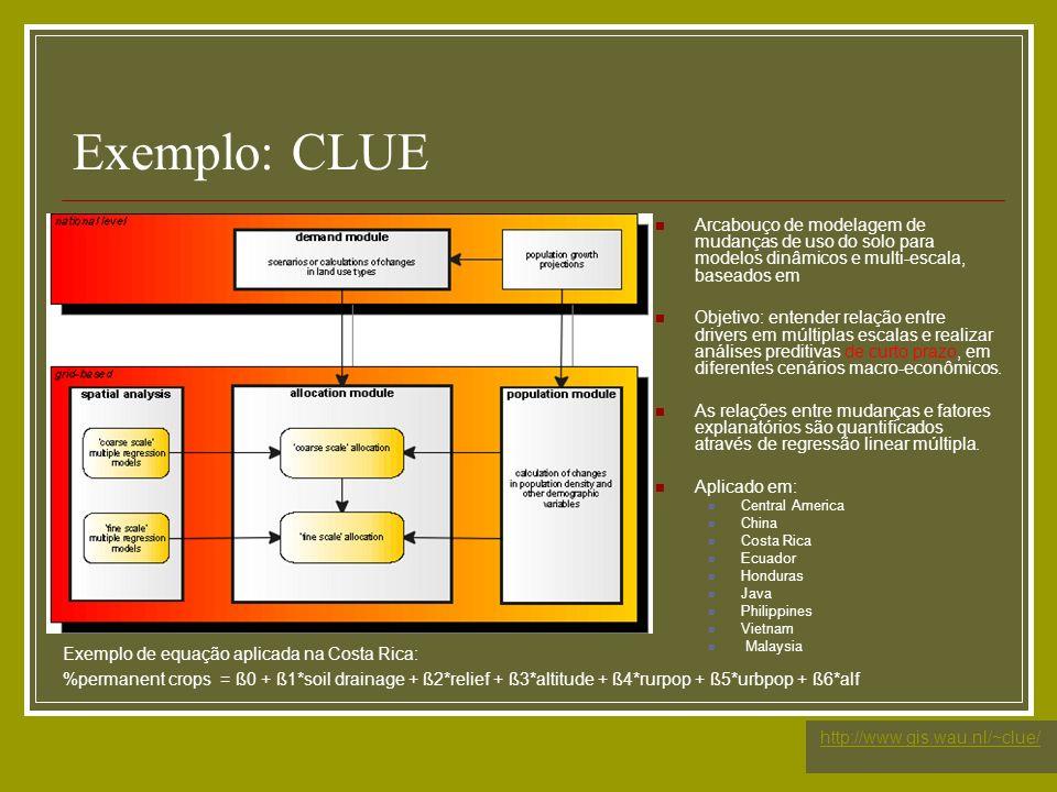 Exemplo: CLUEArcabouço de modelagem de mudanças de uso do solo para modelos dinâmicos e multi-escala, baseados em.