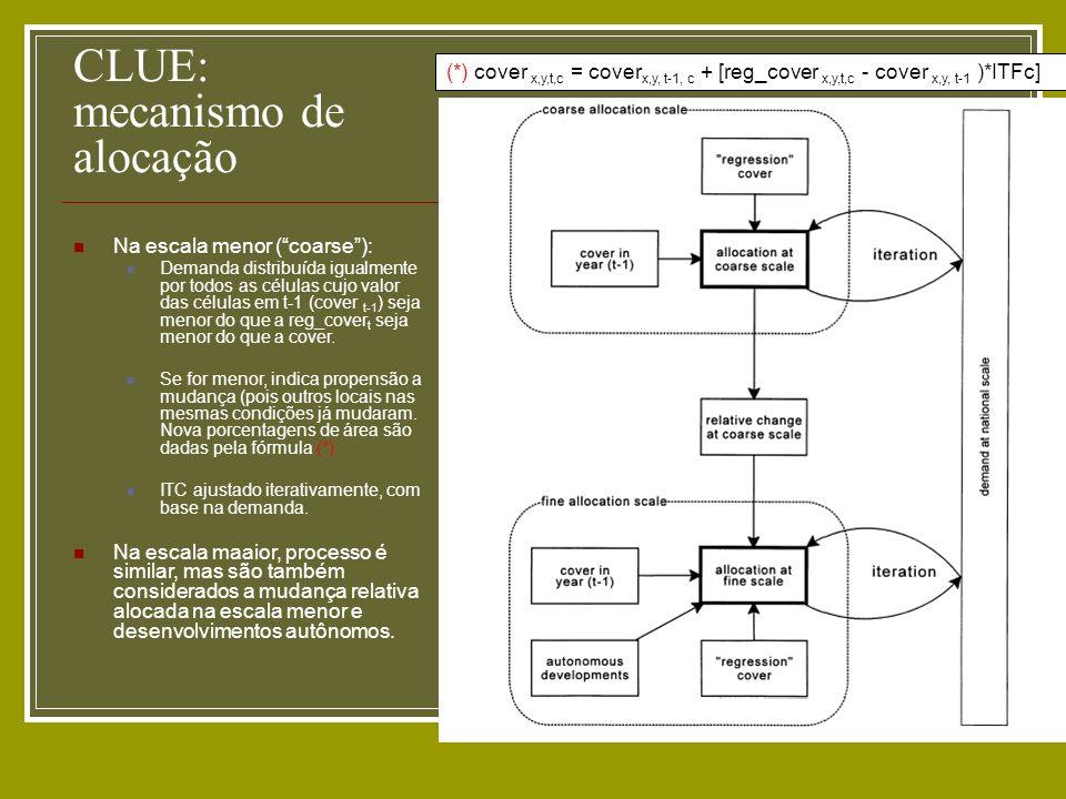 CLUE: mecanismo de alocação