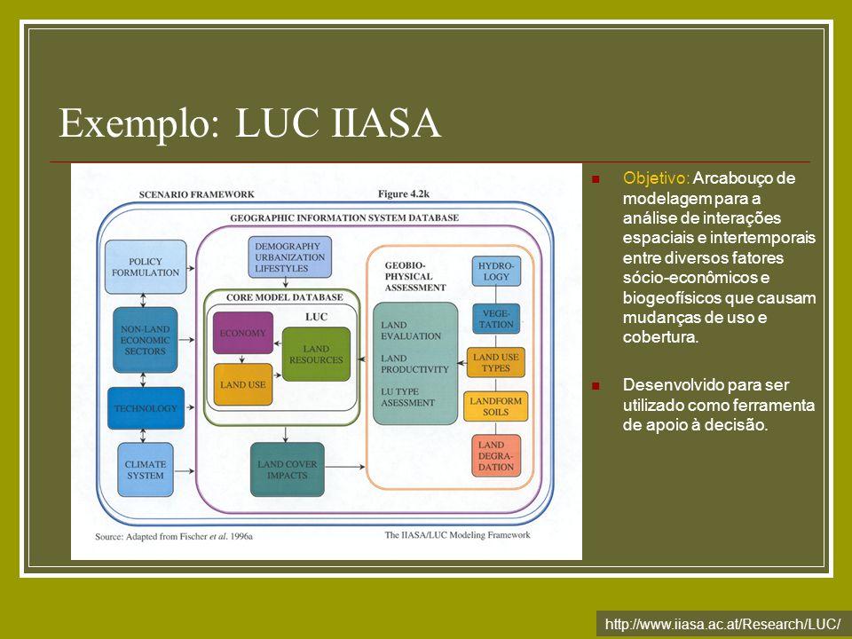 Exemplo: LUC IIASA