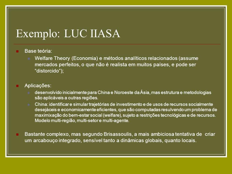 Exemplo: LUC IIASA Base teória: