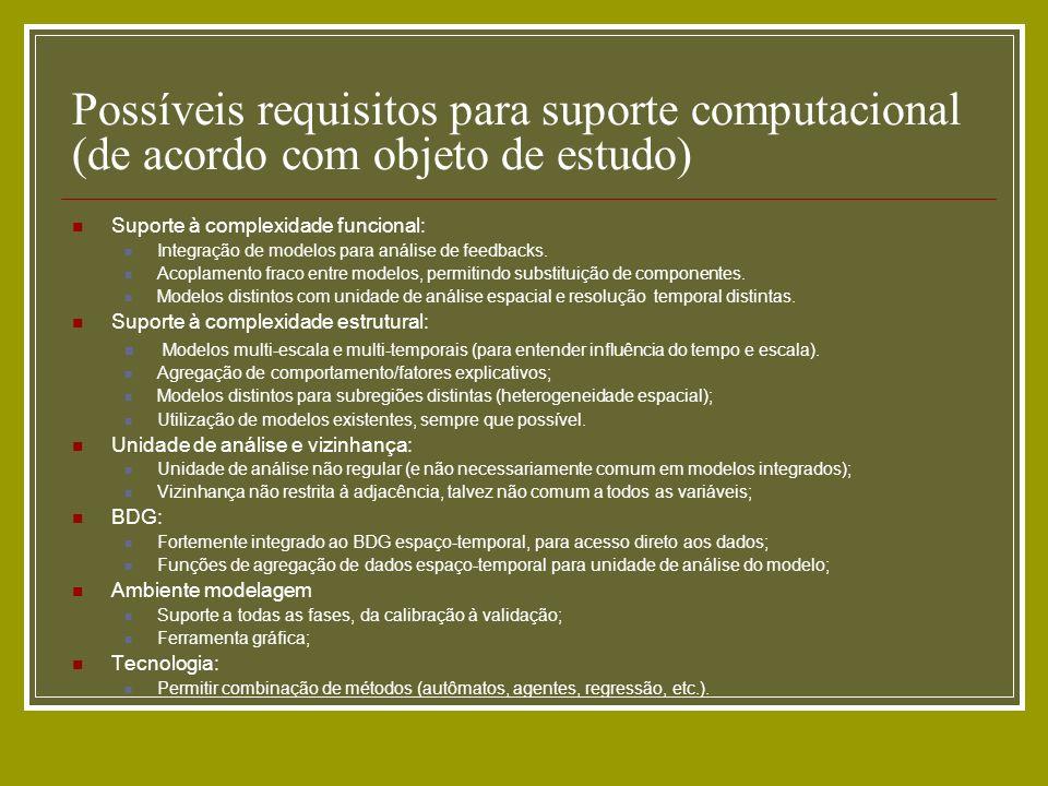 Possíveis requisitos para suporte computacional (de acordo com objeto de estudo)
