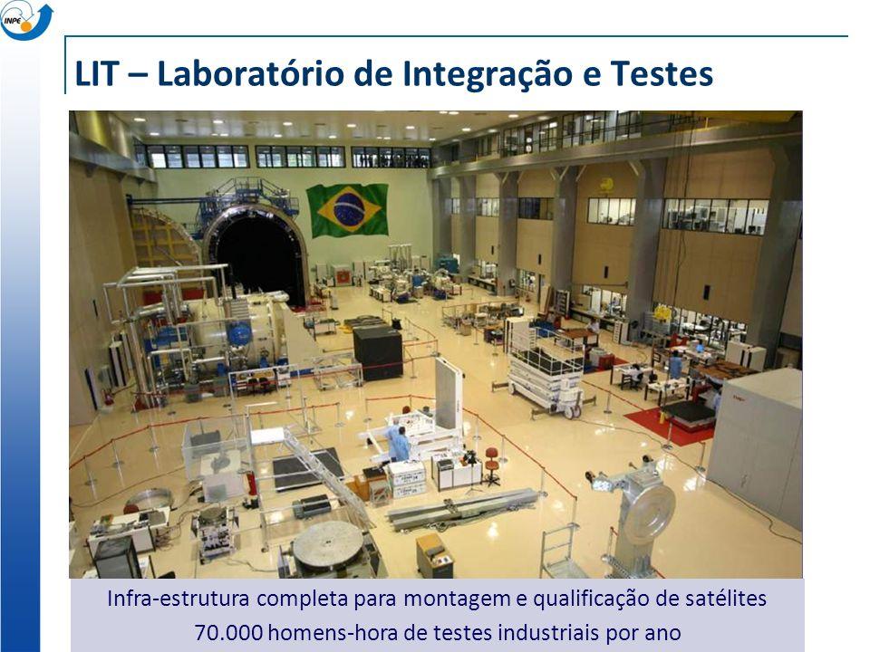 LIT – Laboratório de Integração e Testes