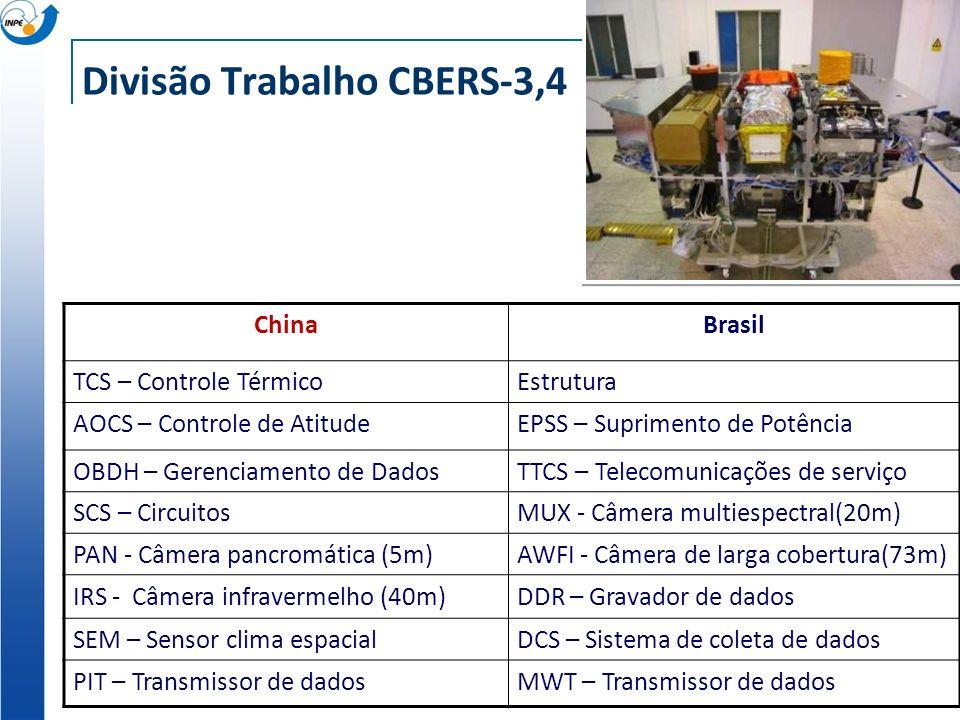 Divisão Trabalho CBERS-3,4