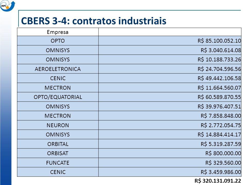 CBERS 3-4: contratos industriais