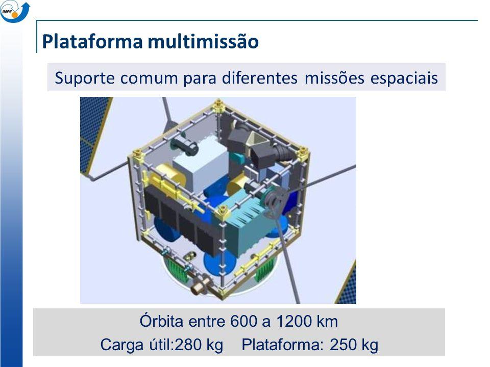 Plataforma multimissão