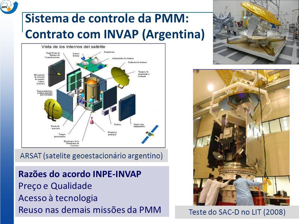 Sistema de controle da PMM: Contrato com INVAP (Argentina)