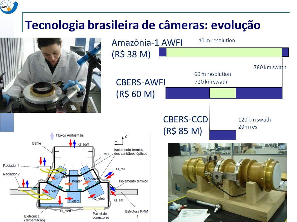 Tecnologia brasileira de câmeras: evolução