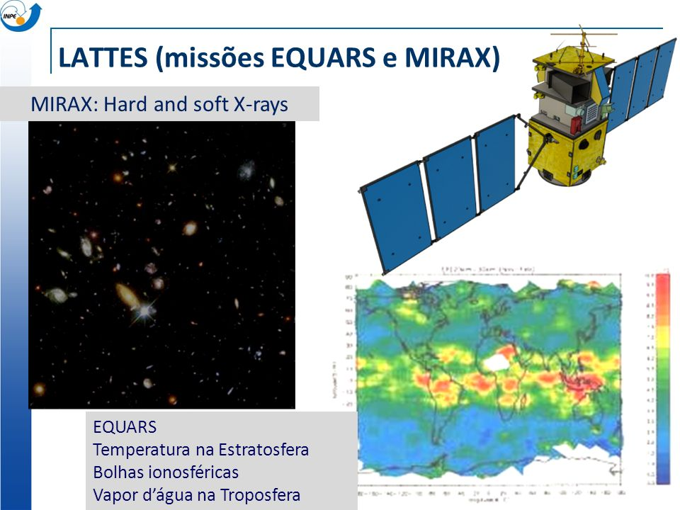 LATTES (missões EQUARS e MIRAX)