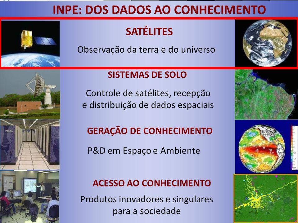 INPE: DOS DADOS AO CONHECIMENTO