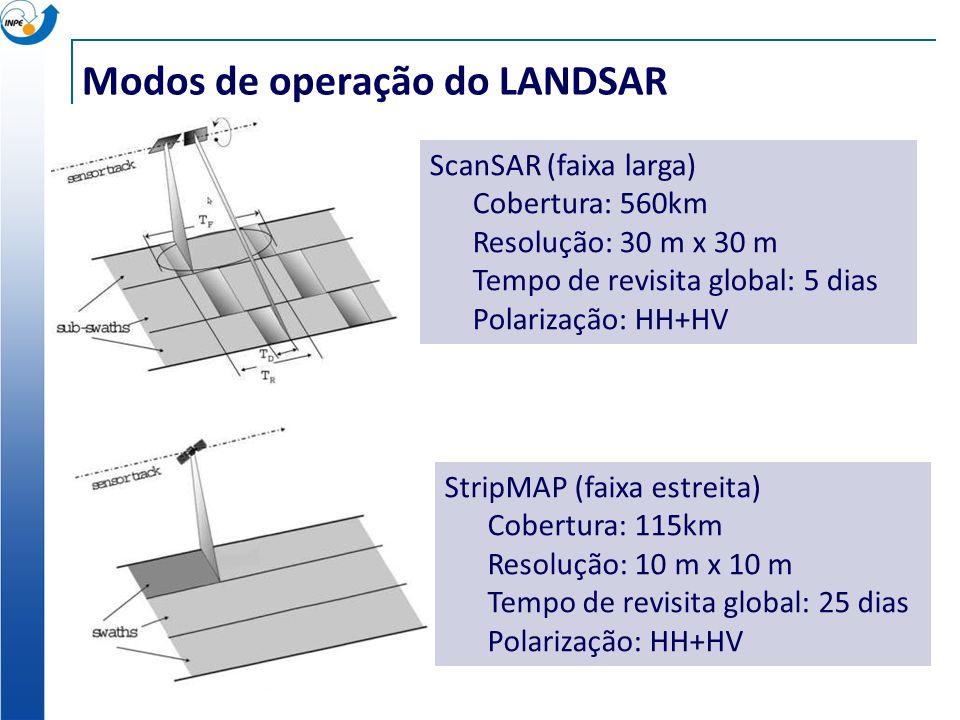 Modos de operação do LANDSAR